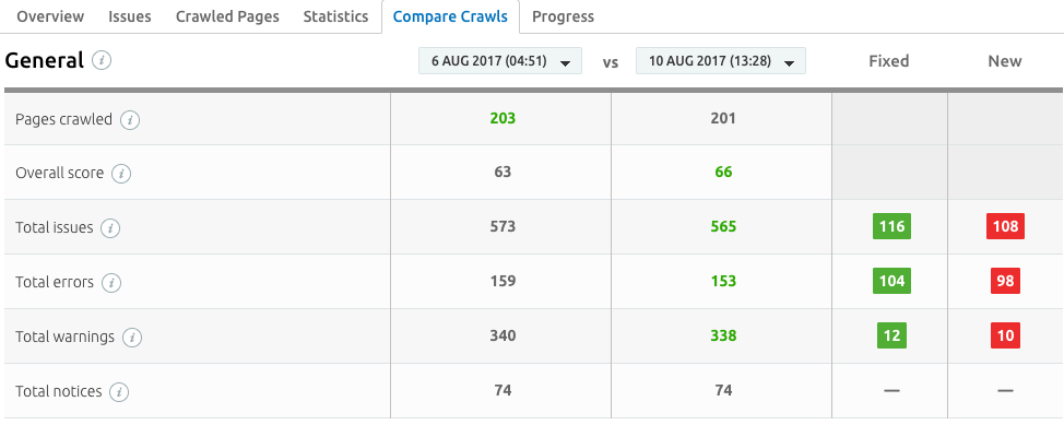 Comparing Site Crawls